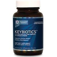 Keybiotics Review